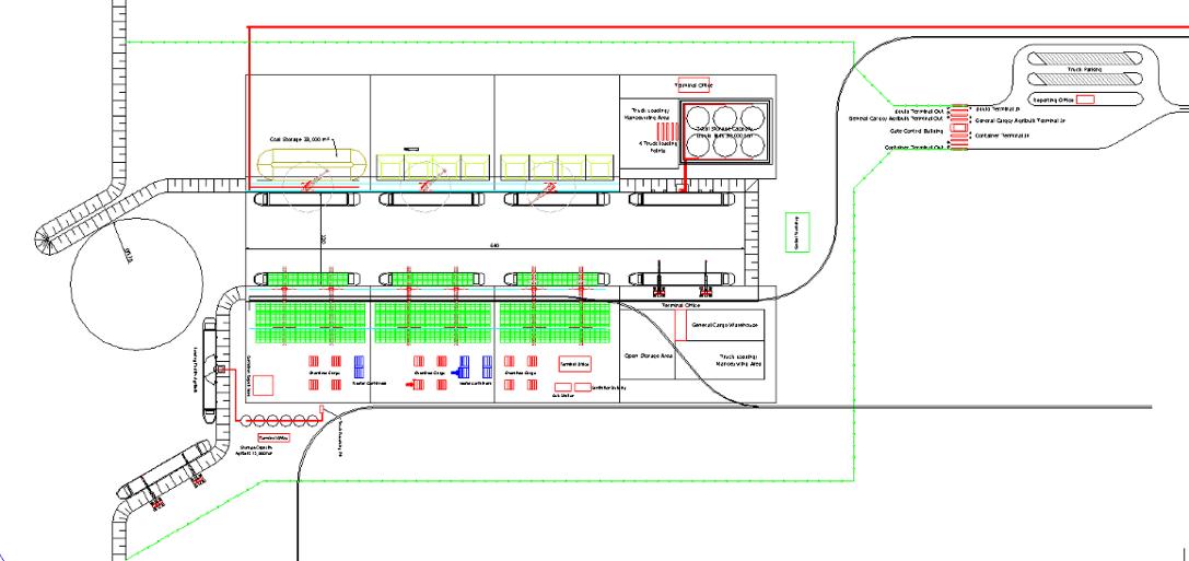 Strategic Plan New River Port Giurgiu